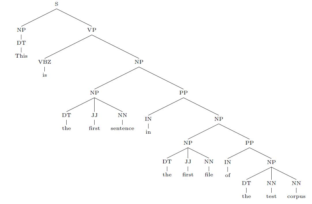 sampletree